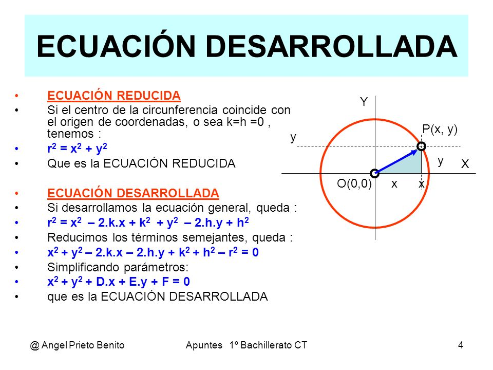 @ Angel Prieto BenitoApuntes 1º Bachillerato CT5 Ejercicios Halla la ecuación de la circunferencia que tiene por centro y radio: 1º.- C(0, 1), r=4 C: x 2 + (y – 1) 2 – 4 2 = 0 Operando queda:C: x 2 + y 2 – 2y – 15 = 0 2º.- C(-1, 0), r=3 C: (x +1) 2 + y 2 – 3 2 = 0 Operando queda:C: x 2 + y 2 + 2x – 8 = 0 3º.- C(2, -2), r=1 C: (x – 2) 2 + (y + 2) 2 – 1 2 = 0 Operando queda:C: x 2 + y 2 – 4x + 4y + 7 = 0 4º.- C(-7, -5), r=2 C: (x +7) 2 + (y + 5) 2 – 2 2 = 0 Operando queda:C: x 2 + y 2 + 14x + 10y + 70 = 0 5º.- C(a, 0), r=a C: (x – a) 2 + y 2 – a 2 = 0 Operando queda:C: x 2 + y 2 – 2ax = 0