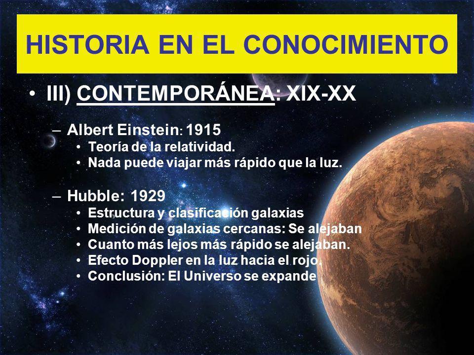 HISTORIA EN EL CONOCIMIENTO III) CONTEMPORÁNEA: XIX-XX –Albert Einstein : 1915 Teoría de la relatividad. Nada puede viajar más rápido que la luz. –Hub