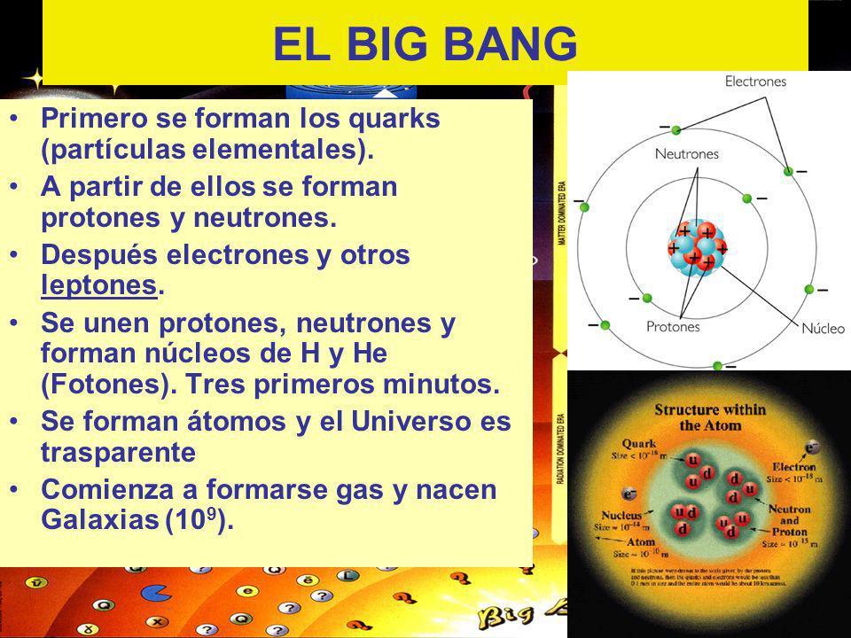 EL BIG BANG Primero se forman los quarks (partículas elementales). A partir de ellos se forman protones y neutrones. Después electrones y otros lepton