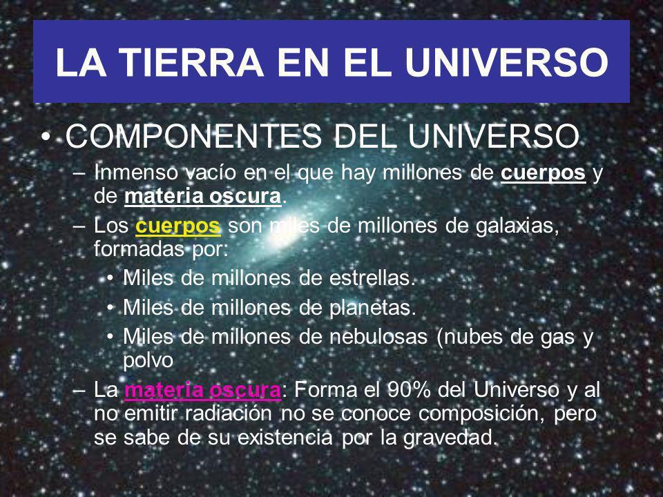 LA TIERRA EN EL UNIVERSO COMPONENTES DEL UNIVERSO –Inmenso vacío en el que hay millones de cuerpos y de materia oscura. –Los cuerpos son miles de mill