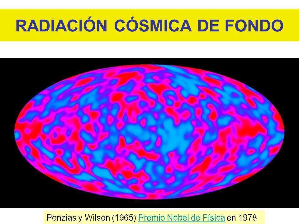 RADIACIÓN CÓSMICA DE FONDO Penzias y Wilson (1965) Premio Nobel de Física en 1978Premio Nobel de Física