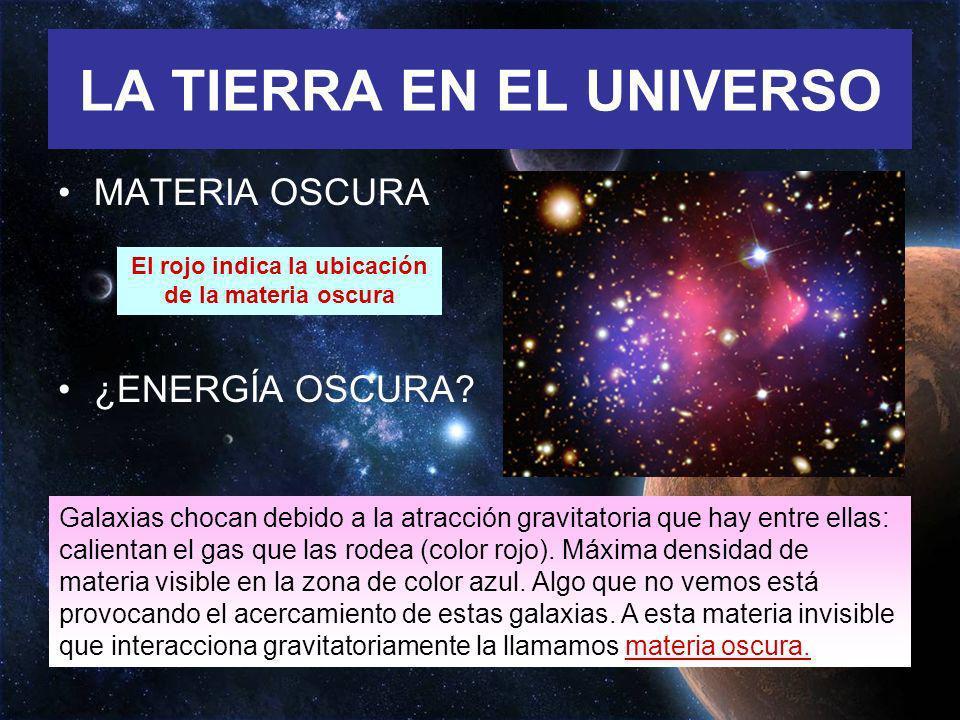 LA TIERRA EN EL UNIVERSO MATERIA OSCURA ¿ENERGÍA OSCURA? El rojo indica la ubicación de la materia oscura Galaxias chocan debido a la atracción gravit
