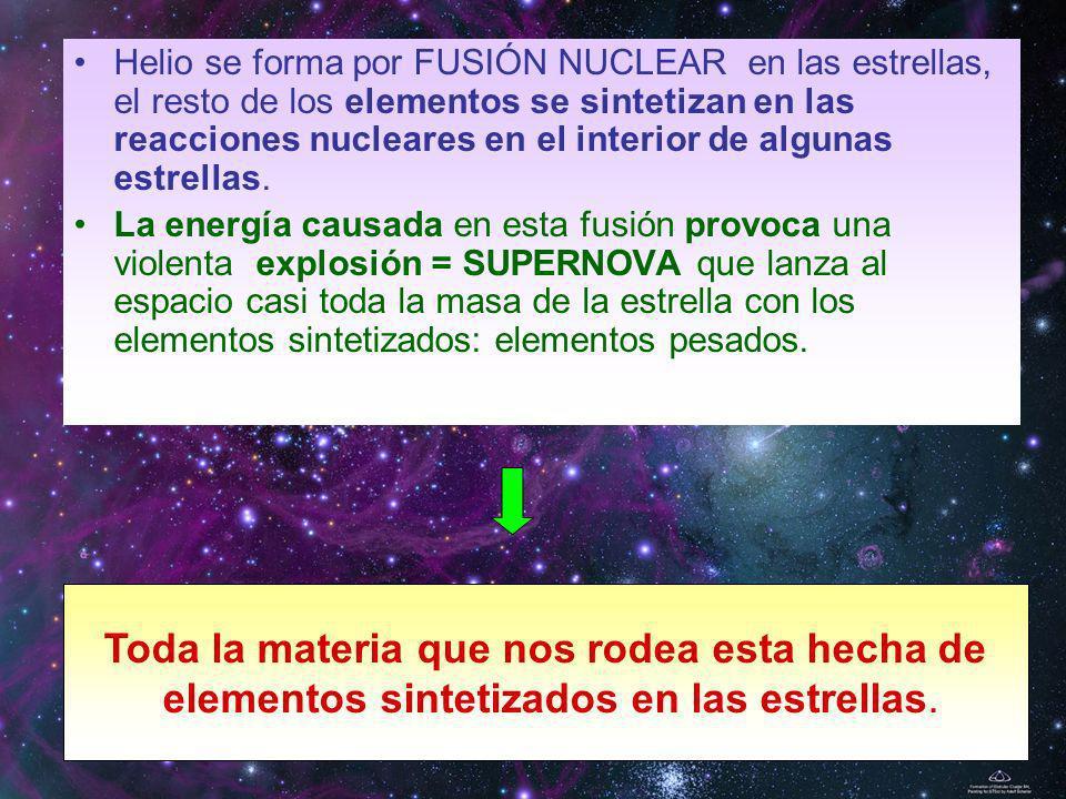 Helio se forma por FUSIÓN NUCLEAR en las estrellas, el resto de los elementos se sintetizan en las reacciones nucleares en el interior de algunas estr