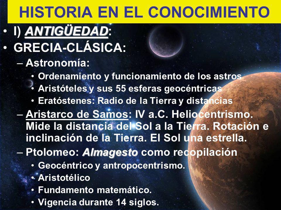 HISTORIA EN EL CONOCIMIENTO ANTIGÜEDADI) ANTIGÜEDAD: GRECIA-CLÁSICA: –Astronomía: Ordenamiento y funcionamiento de los astros Aristóteles y sus 55 esf