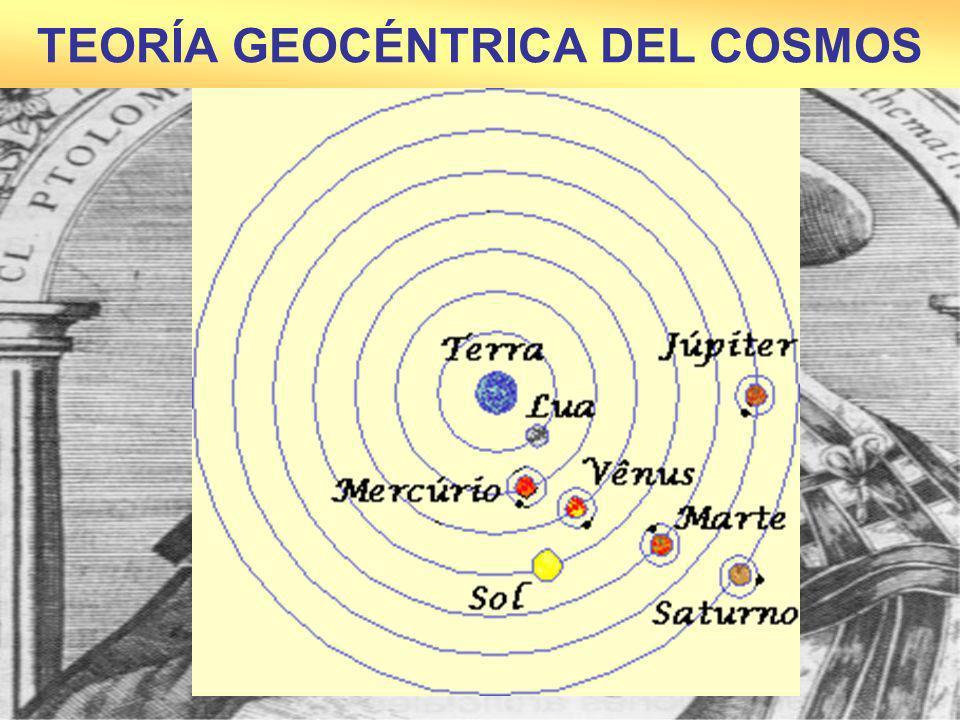 TEORÍA GEOCÉNTRICA DEL COSMOS Ptolomeo. Griego-Egipcio 85 -165 dC. Grabado alemán XVI. Biblioteca Alejandría