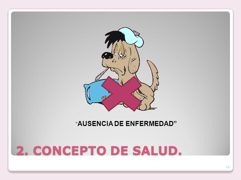2. CONCEPTO DE SALUD. 12 AUSENCIA DE ENFERMEDAD