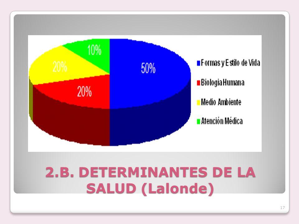 2.B. DETERMINANTES DE LA SALUD (Lalonde) 17