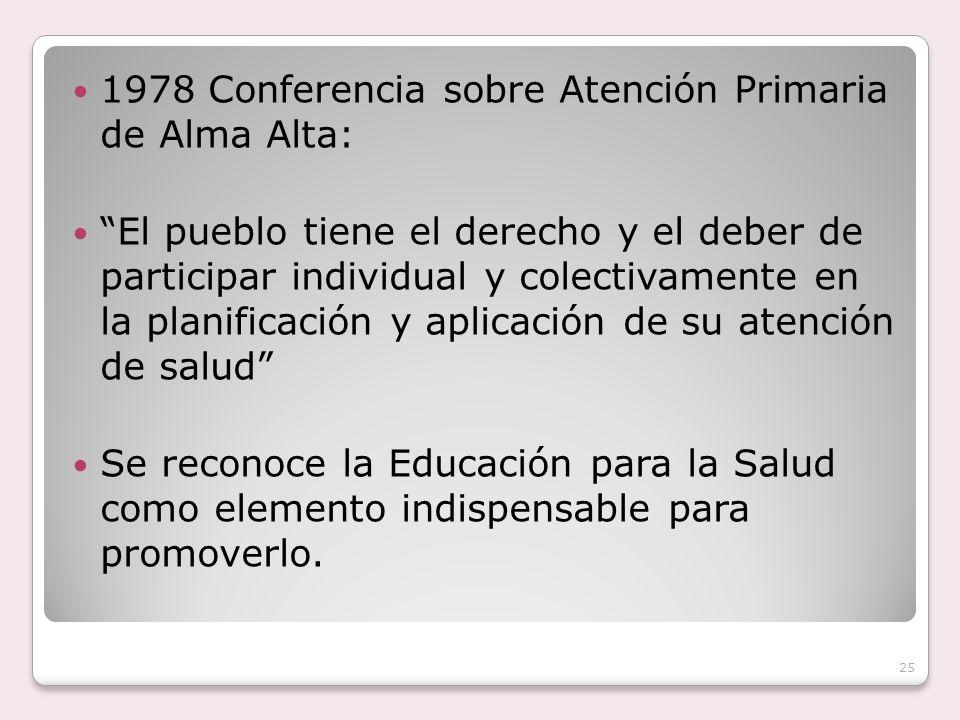 1978 Conferencia sobre Atención Primaria de Alma Alta: El pueblo tiene el derecho y el deber de participar individual y colectivamente en la planifica