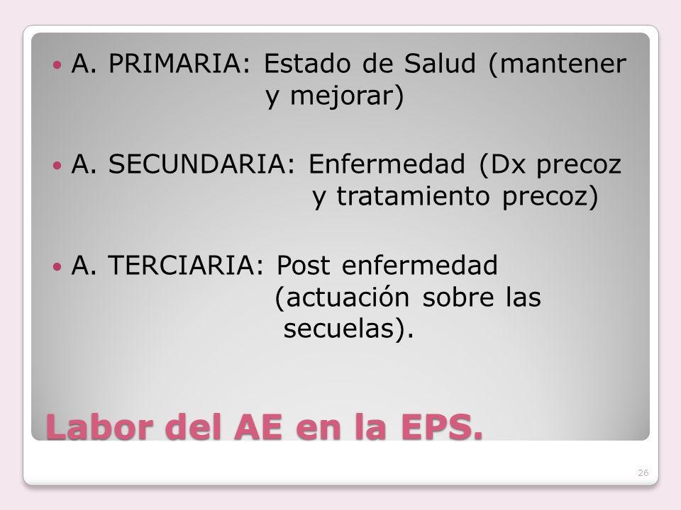 Labor del AE en la EPS. A. PRIMARIA: Estado de Salud (mantener y mejorar) A. SECUNDARIA: Enfermedad (Dx precoz y tratamiento precoz) A. TERCIARIA: Pos