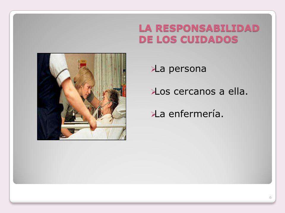 LA RESPONSABILIDAD DE LOS CUIDADOS La persona Los cercanos a ella. La enfermería. 6
