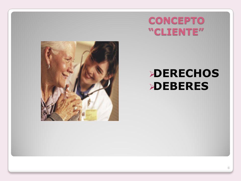 CONCEPTO CLIENTE DERECHOS DEBERES 8