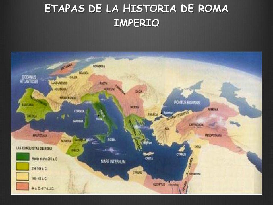 ETAPAS DE LA HISTORIA DE ROMA IMPERIO