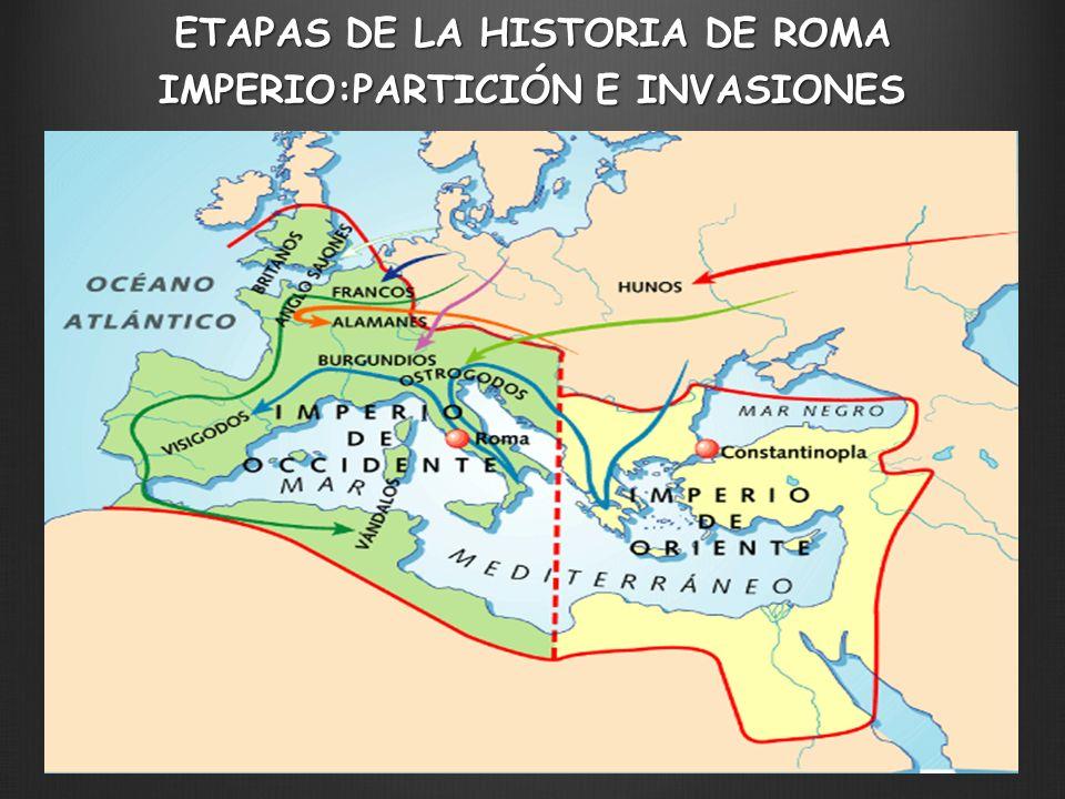 IMPERIO:PARTICIÓN E INVASIONES