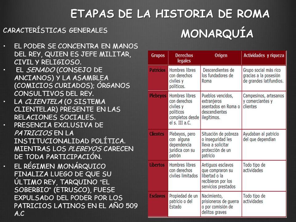 REY ASAMBLEA INSTITUCIONES DE GOBIERNO 756 - 509 a.