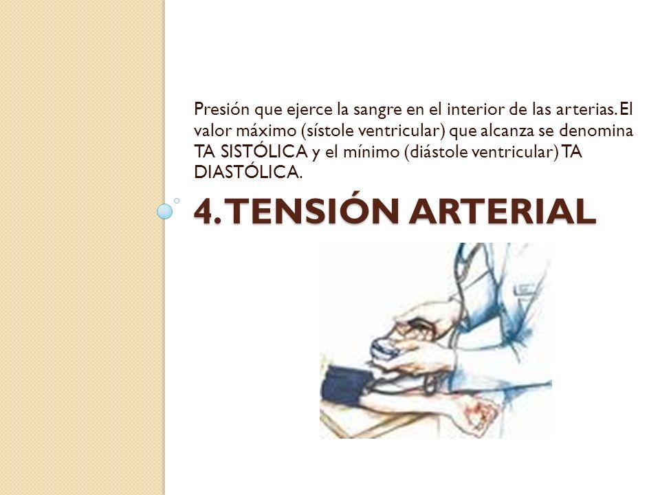 4. TENSIÓN ARTERIAL Presión que ejerce la sangre en el interior de las arterias. El valor máximo (sístole ventricular) que alcanza se denomina TA SIST