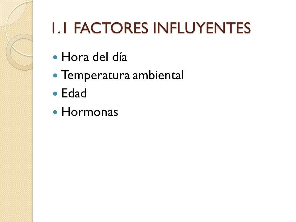 1.1 FACTORES INFLUYENTES Hora del día Temperatura ambiental Edad Hormonas
