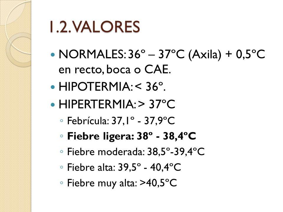 1.2. VALORES NORMALES: 36º – 37ºC (Axila) + 0,5ºC en recto, boca o CAE. HIPOTERMIA: < 36º. HIPERTERMIA: > 37ºC Febrícula: 37,1º - 37,9ºC Fiebre ligera