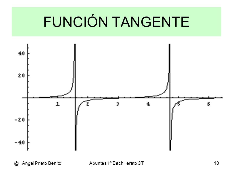 @ Angel Prieto BenitoApuntes 1º Bachillerato CT9 Trigonometría TANGENTE DE UN ÁNGULO Sea el triángulo rectángulo ABC. La razón entre el cateto AB y el
