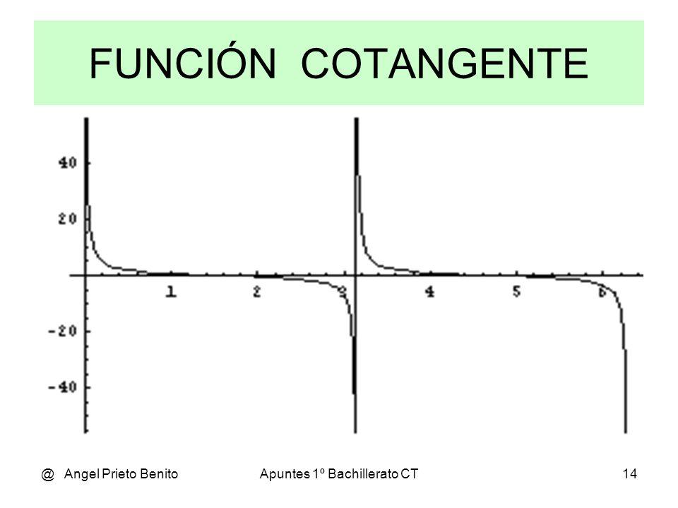 @ Angel Prieto BenitoApuntes 1º Bachillerato CT13 FUNCIÓN SECANTE