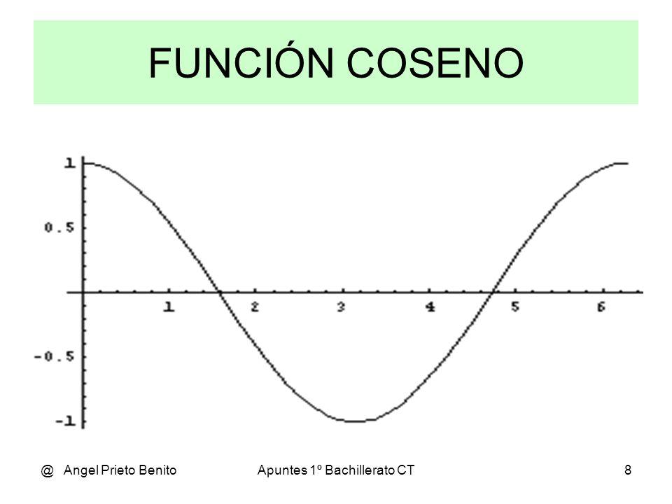 @ Angel Prieto BenitoApuntes 1º Bachillerato CT7 Trigonometría COSENO DE UN ÁNGULO Sea el triángulo rectángulo ABC. La razón entre el cateto OB y la h