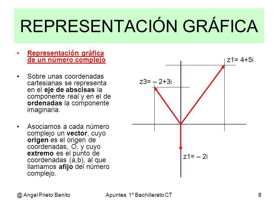 @ Angel Prieto BenitoApuntes 1º Bachillerato CT9 z3= – 2+3i REPRESENTACIÓN GRÁFICA z1= 4+5i z1= – 2i _ z1= 4 – 5 i –z1= – 4 – 5i _ z1= – z1 = 2i _ z3= – 2 – 3i - z3= 2 – 3i