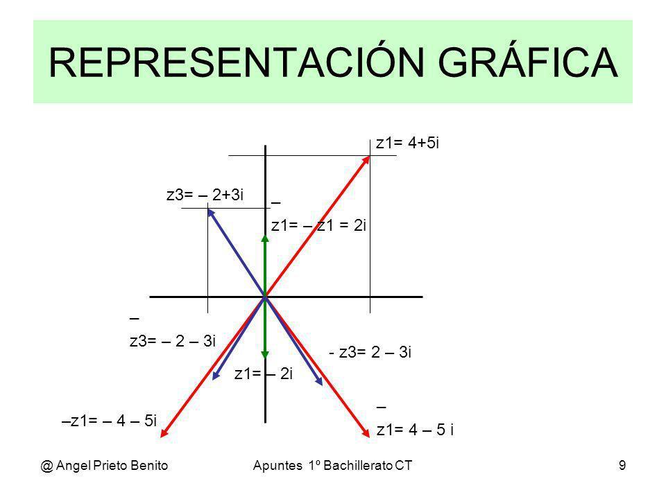 @ Angel Prieto BenitoApuntes 1º Bachillerato CT9 z3= – 2+3i REPRESENTACIÓN GRÁFICA z1= 4+5i z1= – 2i _ z1= 4 – 5 i –z1= – 4 – 5i _ z1= – z1 = 2i _ z3=