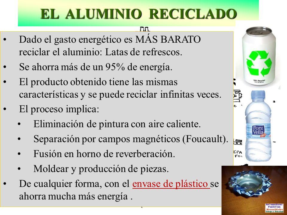 Fases del reciclado de las latas de refresco de aluminio EL ALUMINIO RECICLADO Dado el gasto energético es MÁS BARATO reciclar el aluminio: Latas de r