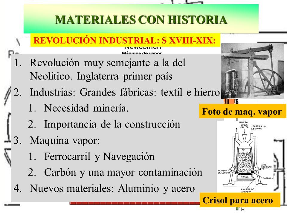 Máquina de vapor diseñada por Watt en 1788 MATERIALES CON HISTORIA REVOLUCIÓN INDUSTRIAL: S XVIII-XIX: 1.Revolución muy semejante a la del Neolítico.
