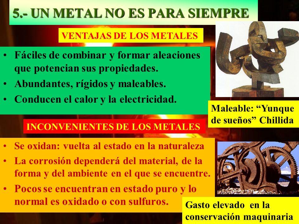 Proceso de fabricación de la Alúmina a partir de Bauxita UN METAL: ALUMINIO Descubierto en 1827.