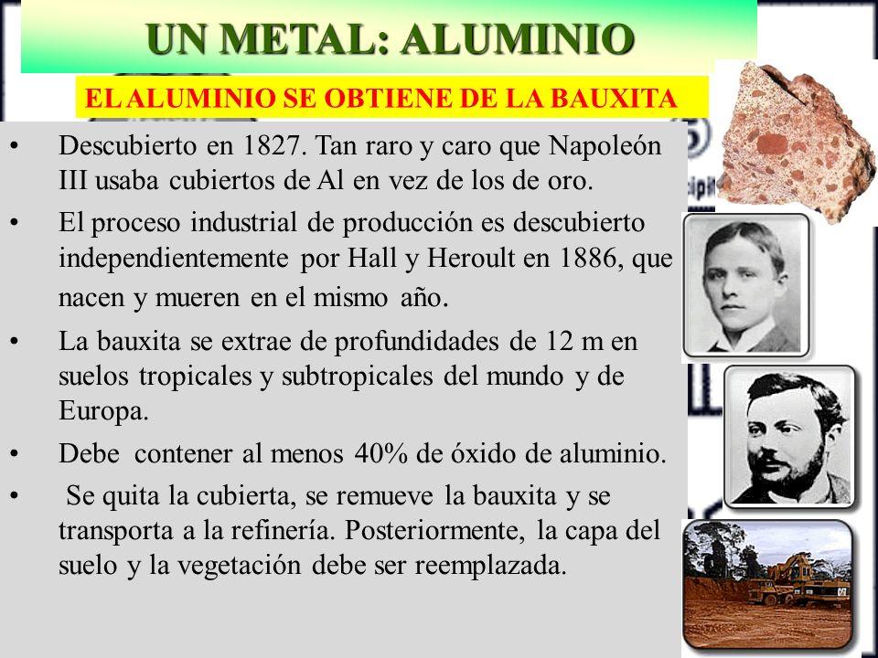 Proceso de fabricación de la Alúmina a partir de Bauxita UN METAL: ALUMINIO Descubierto en 1827. Tan raro y caro que Napoleón III usaba cubiertos de A