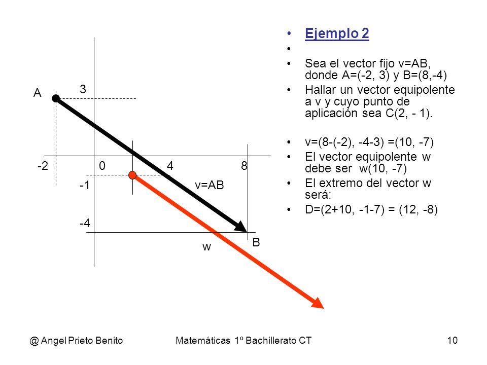@ Angel Prieto BenitoMatemáticas 1º Bachillerato CT10 Ejemplo 2 Sea el vector fijo v=AB, donde A=(-2, 3) y B=(8,-4) Hallar un vector equipolente a v y