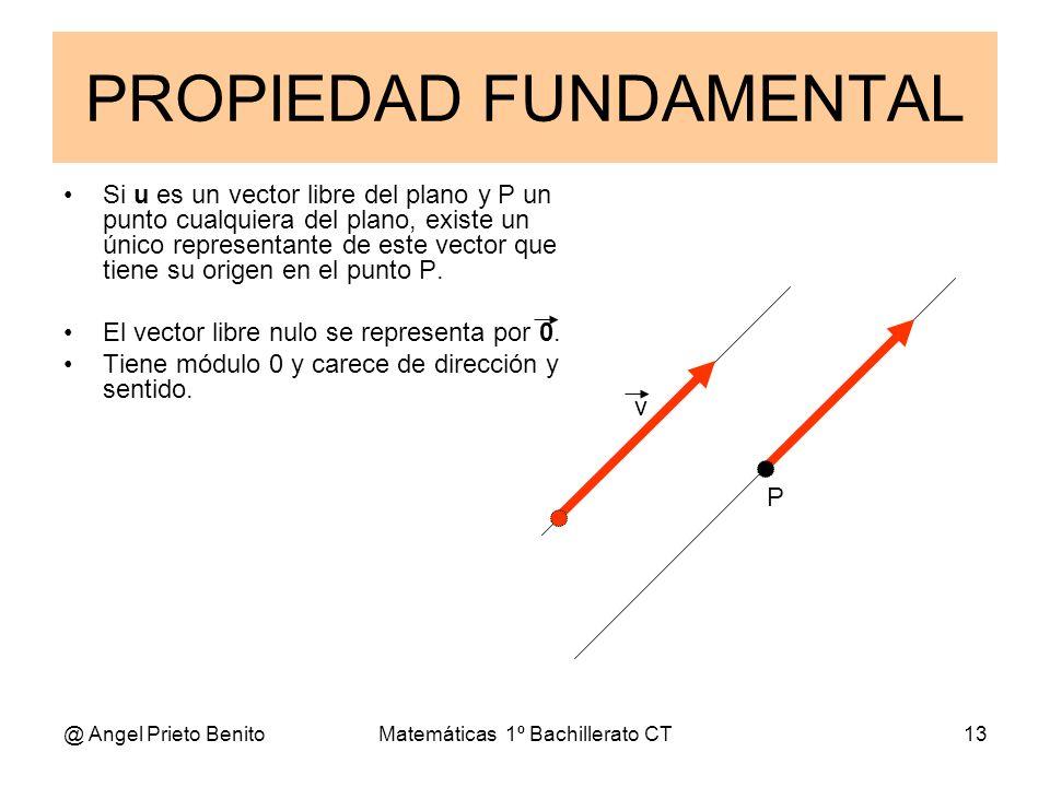 @ Angel Prieto BenitoMatemáticas 1º Bachillerato CT13 PROPIEDAD FUNDAMENTAL Si u es un vector libre del plano y P un punto cualquiera del plano, exist