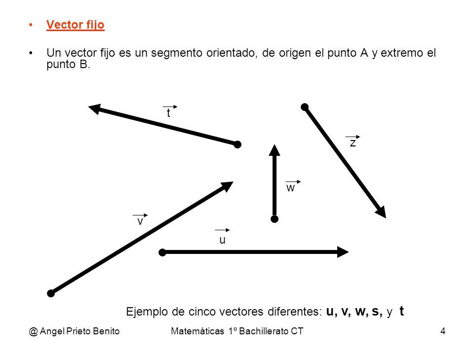 @ Angel Prieto BenitoMatemáticas 1º Bachillerato CT4 Vector fijo Un vector fijo es un segmento orientado, de origen el punto A y extremo el punto B. v