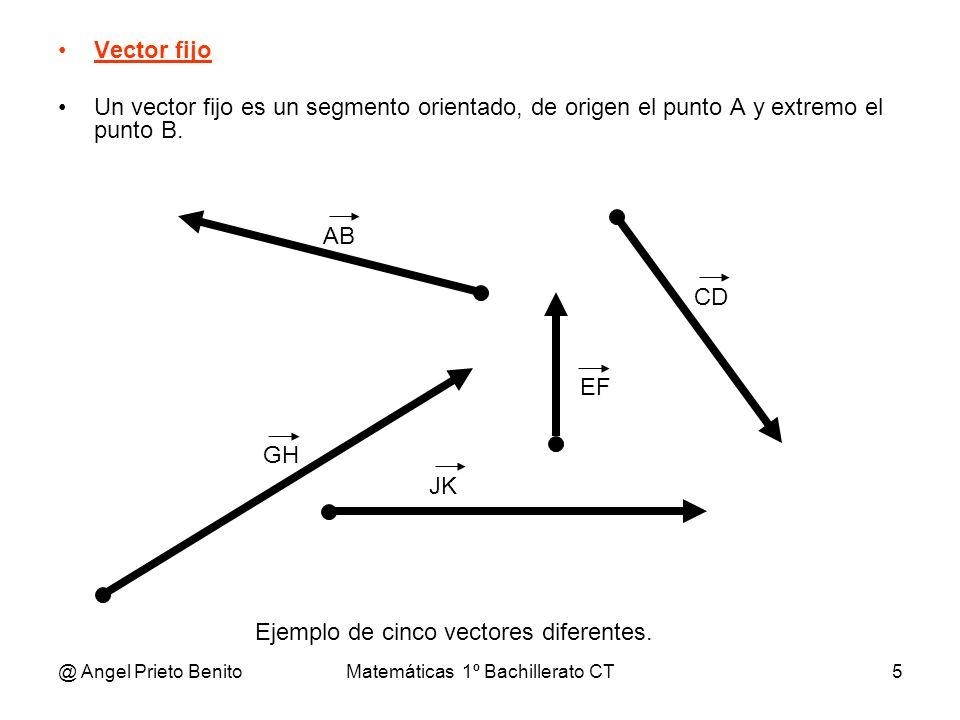 @ Angel Prieto BenitoMatemáticas 1º Bachillerato CT5 Vector fijo Un vector fijo es un segmento orientado, de origen el punto A y extremo el punto B. A