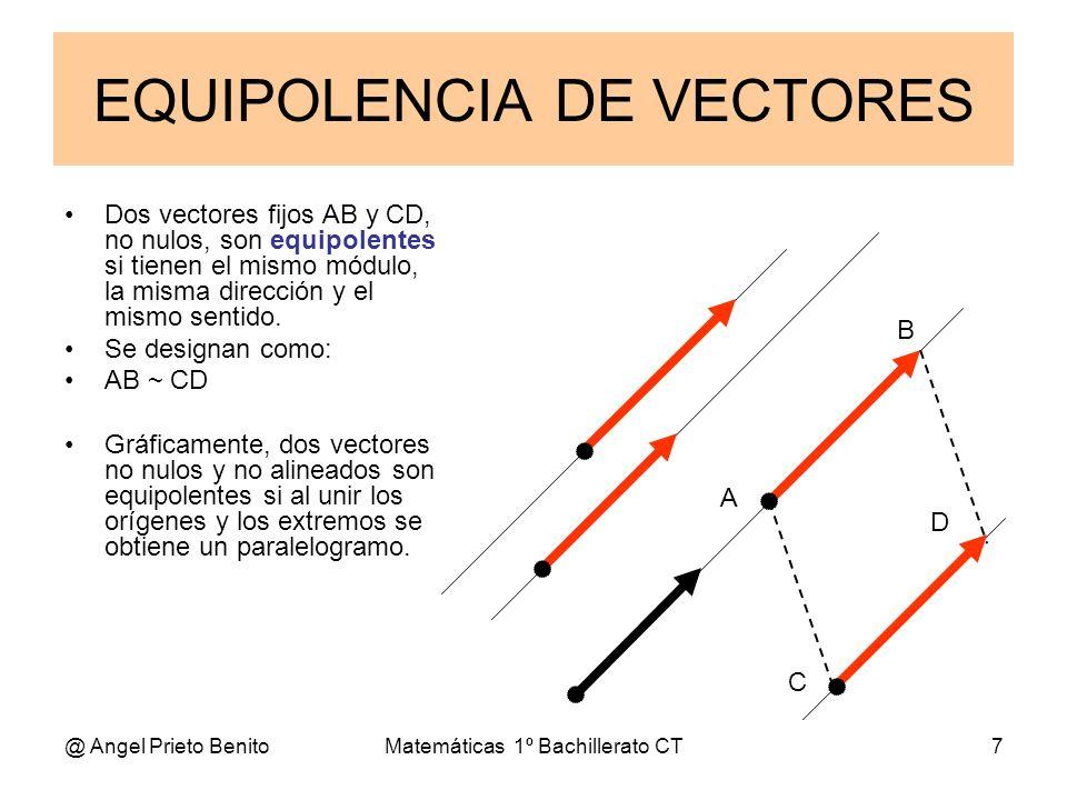 @ Angel Prieto BenitoMatemáticas 1º Bachillerato CT7 EQUIPOLENCIA DE VECTORES Dos vectores fijos AB y CD, no nulos, son equipolentes si tienen el mism