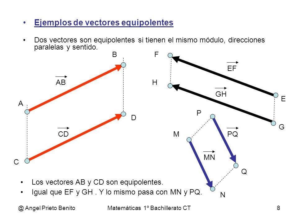 @ Angel Prieto BenitoMatemáticas 1º Bachillerato CT8 Ejemplos de vectores equipolentes Dos vectores son equipolentes si tienen el mismo módulo, direcc