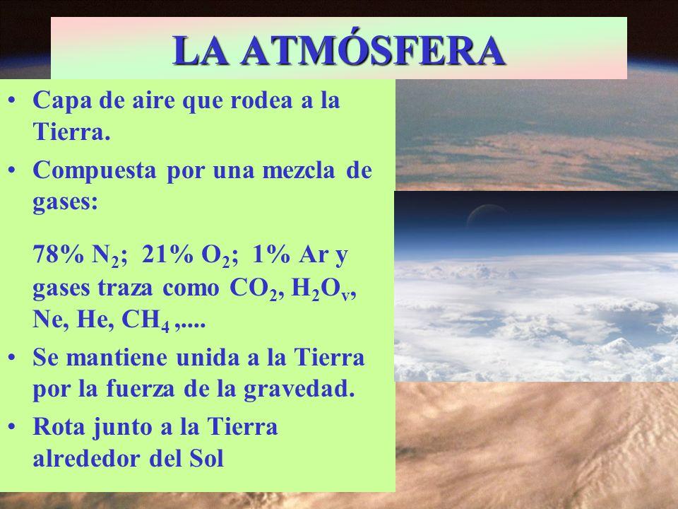 Capa de aire que rodea a la Tierra. Compuesta por una mezcla de gases: 78% N 2 ; 21% O 2 ; 1% Ar y gases traza como CO 2, H 2 O v, Ne, He, CH 4,.... S
