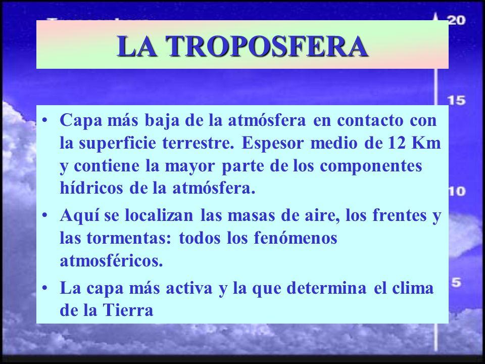 LA TROPOSFERA Capa más baja de la atmósfera en contacto con la superficie terrestre. Espesor medio de 12 Km y contiene la mayor parte de los component