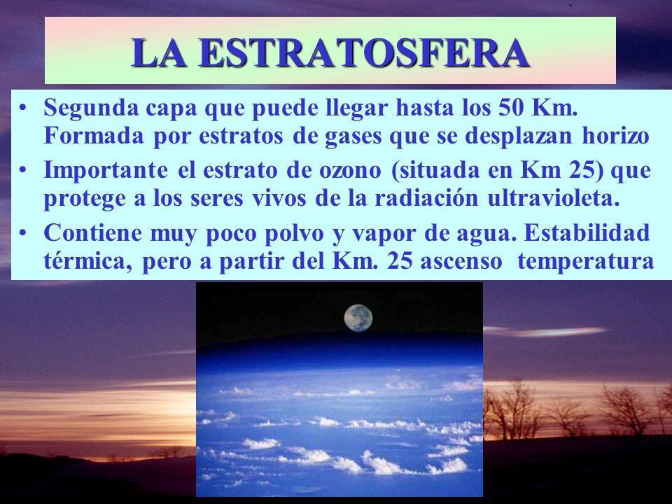 LA ESTRATOSFERA Segunda capa que puede llegar hasta los 50 Km. Formada por estratos de gases que se desplazan horizo Importante el estrato de ozono (s