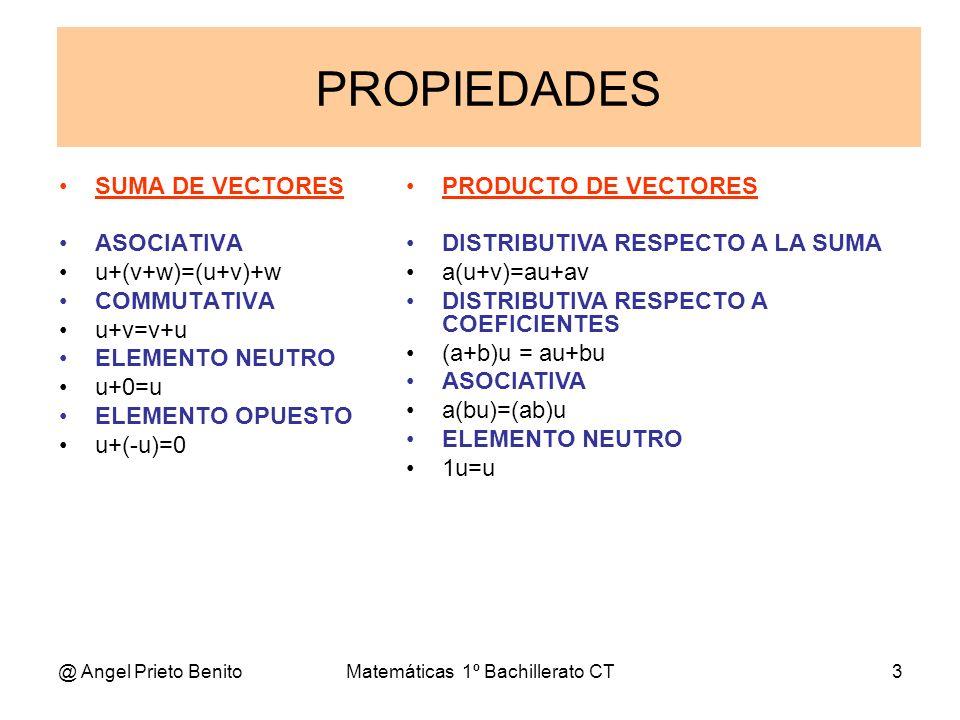 @ Angel Prieto BenitoMatemáticas 1º Bachillerato CT3 SUMA DE VECTORES ASOCIATIVA u+(v+w)=(u+v)+w COMMUTATIVA u+v=v+u ELEMENTO NEUTRO u+0=u ELEMENTO OP