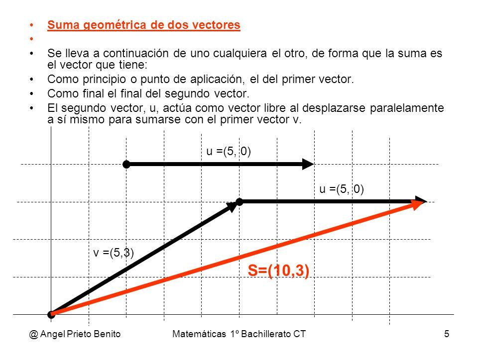 @ Angel Prieto BenitoMatemáticas 1º Bachillerato CT5 Suma geométrica de dos vectores Se lleva a continuación de uno cualquiera el otro, de forma que l