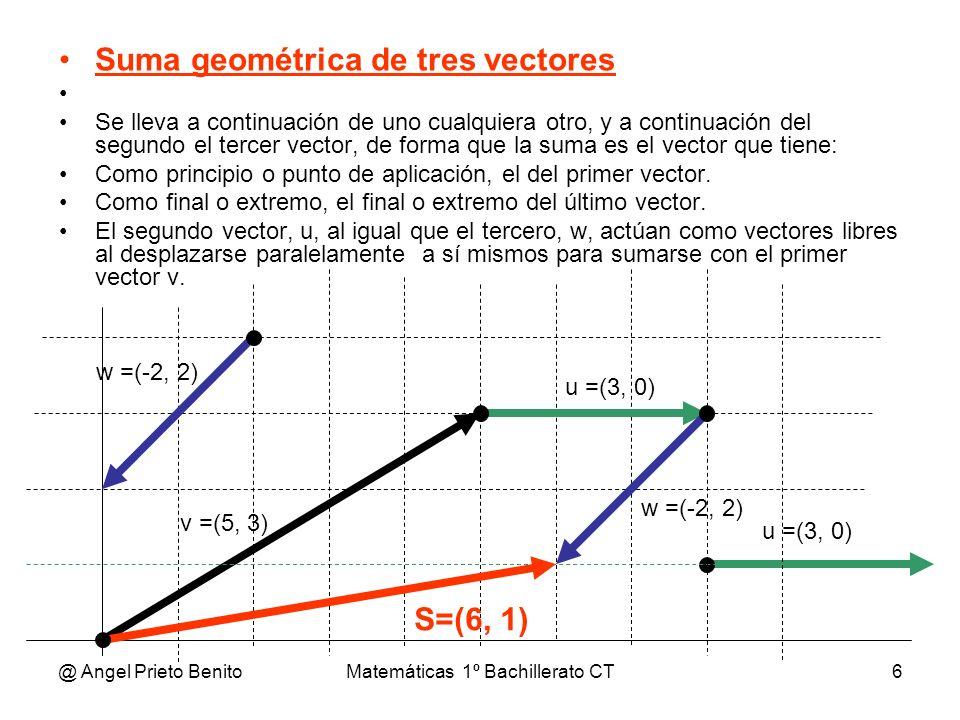@ Angel Prieto BenitoMatemáticas 1º Bachillerato CT6 Suma geométrica de tres vectores Se lleva a continuación de uno cualquiera otro, y a continuación