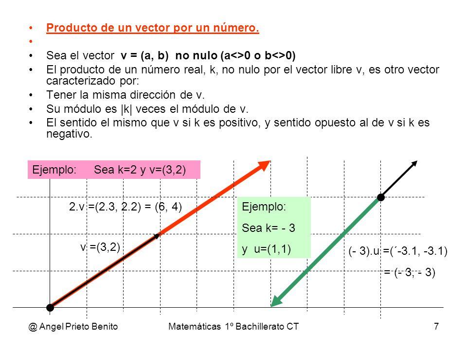 @ Angel Prieto BenitoMatemáticas 1º Bachillerato CT7 Producto de un vector por un número. Sea el vector v = (a, b) no nulo (a<>0 o b<>0) El producto d