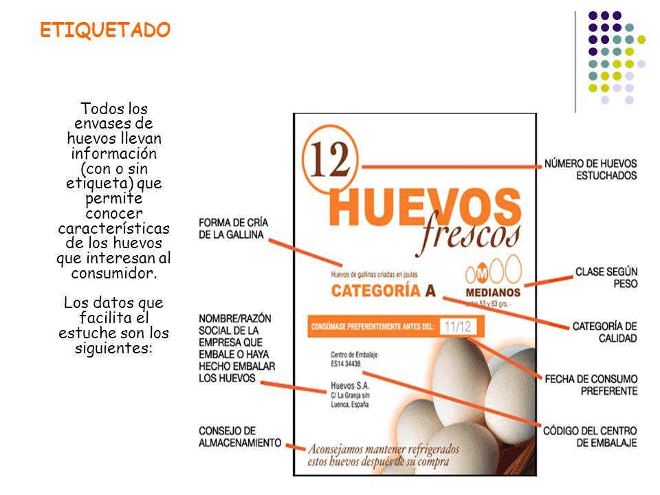 ETIQUETADO Todos los envases de huevos llevan información (con o sin etiqueta) que permite conocer características de los huevos que interesan al cons