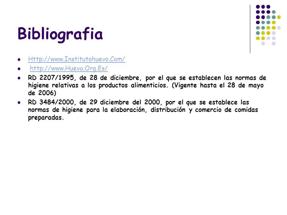 Bibliografia Http://www.Institutohuevo.Com/ http://www.Huevo.Org.Es/ RD 2207/1995, de 28 de diciembre, por el que se establecen las normas de higiene