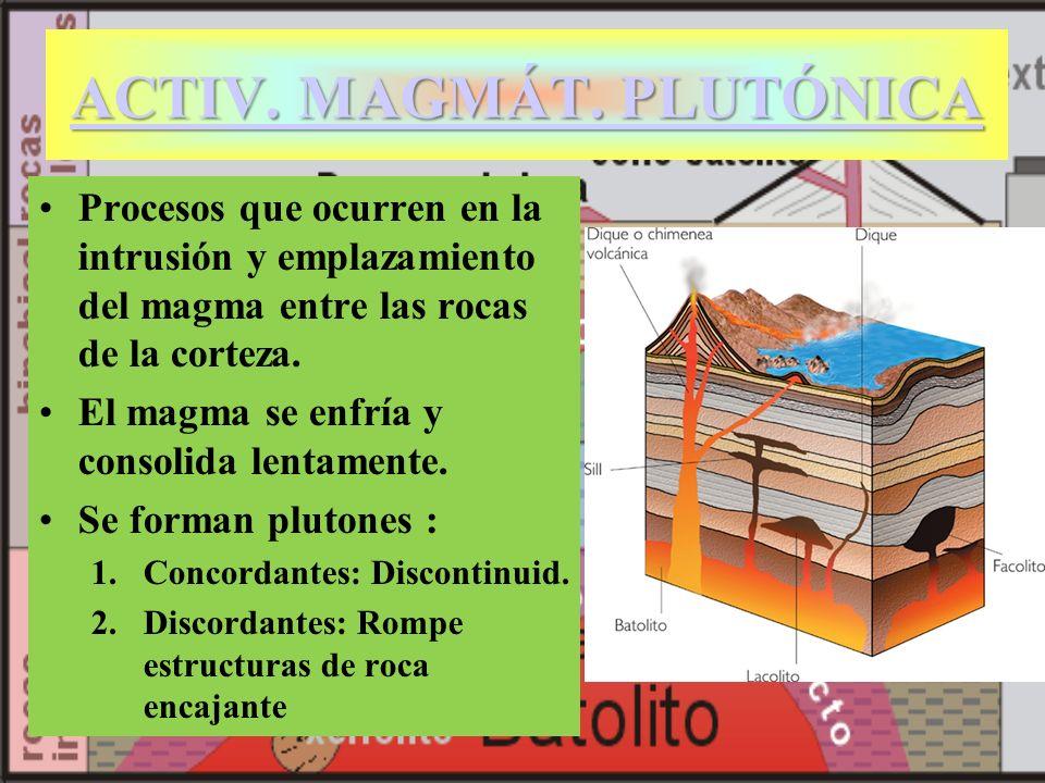 ACTIV. MAGMÁT. PLUTÓNICA ACTIV. MAGMÁT. PLUTÓNICA Procesos que ocurren en la intrusión y emplazamiento del magma entre las rocas de la corteza. El mag