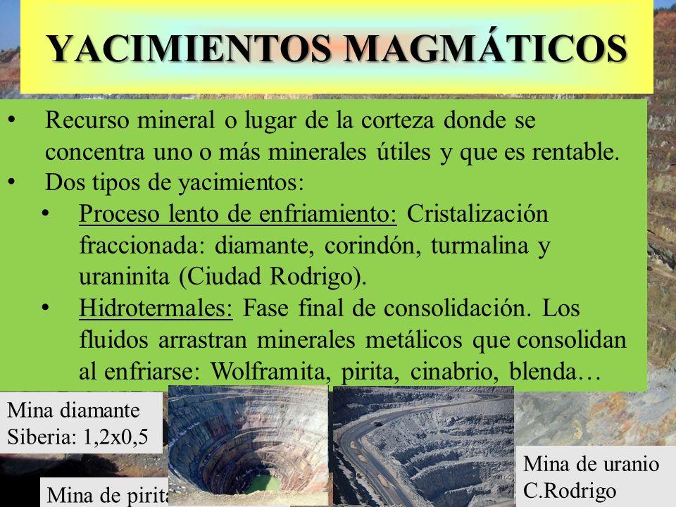 Mina de pirita de Riotinto YACIMIENTOS MAGMÁTICOS Recurso mineral o lugar de la corteza donde se concentra uno o más minerales útiles y que es rentabl