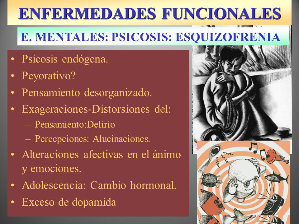 ENFERMEDADES FUNCIONALES Psicosis endógena. Peyorativo? Pensamiento desorganizado. Exageraciones-Distorsiones del: –Pensamiento:Delirio –Percepciones: