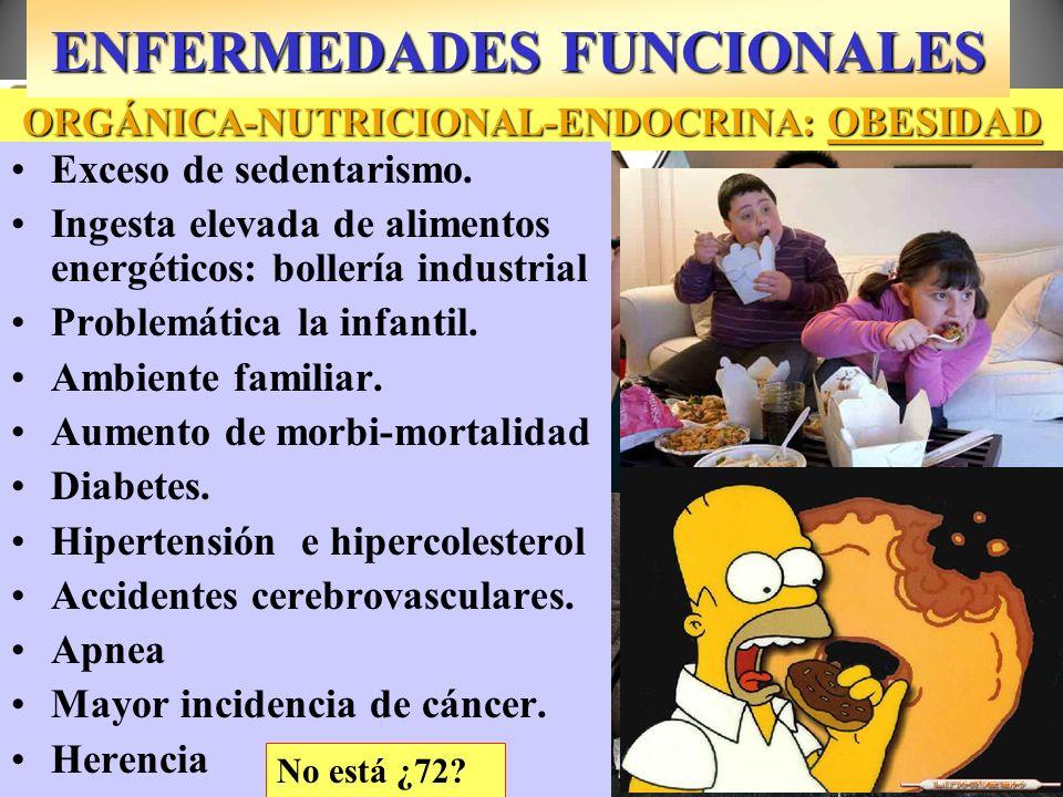 ORGÁNICA-NUTRICIONAL-ENDOCRINA: OBESIDAD Exceso de sedentarismo. Ingesta elevada de alimentos energéticos: bollería industrial Problemática la infanti