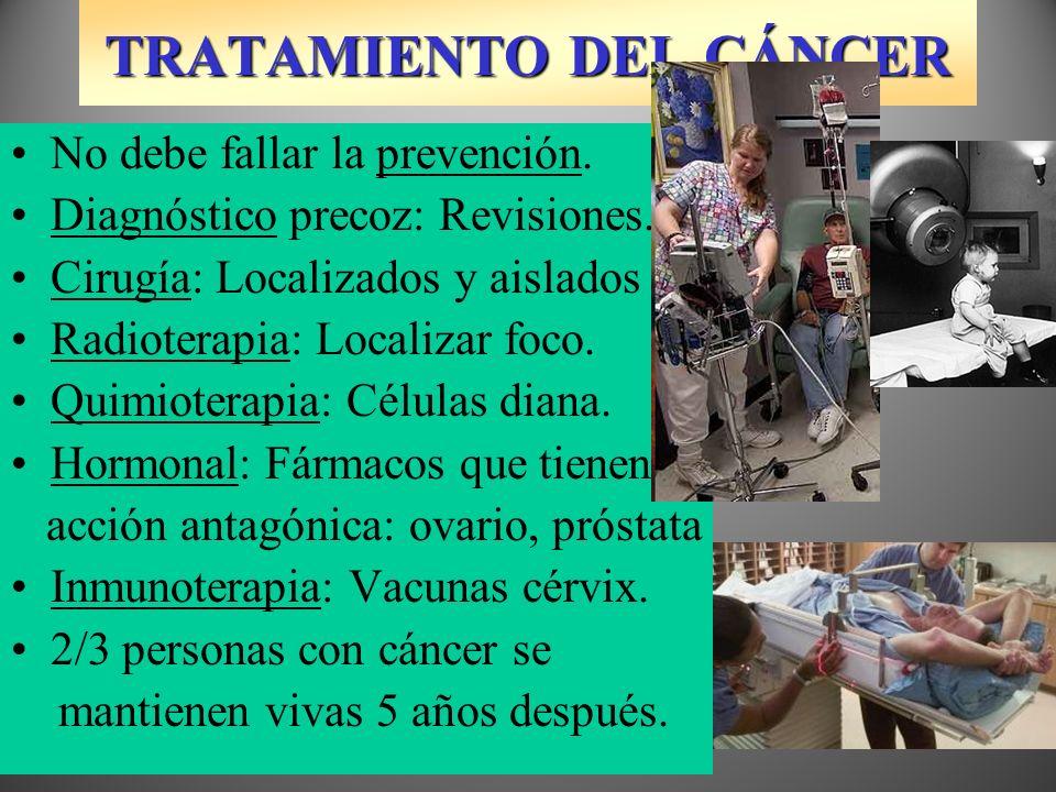 ENFERMEDADES FUNCIONALES Trastornos Deficitarios de Atención e Hiperactividad.